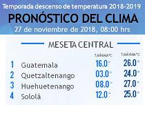 Clima Nacional noviembre 27, martes