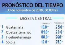 Clima Nacional noviembre 30, viernes