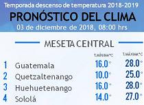 Clima Nacional diciembre 03, lunes