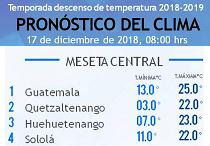 Clima Nacional diciembre 17, lunes