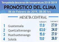Clima Nacional febrero 06, miércoles