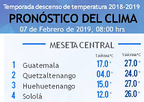 Clima Nacional febrero 07, jueves