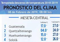 Clima Nacional febrero 08, viernes