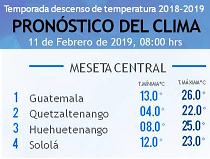 Clima Nacional febrero 11, lunes