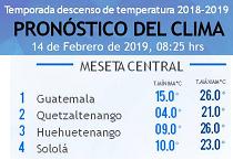 Clima Nacional febrero 14, jueves