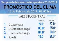 Clima Nacional febrero 15, viernes