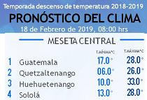 Clima Nacional febrero 18, lunes