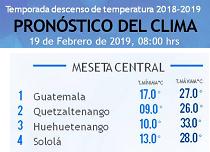 Clima Nacional febrero 19, martes