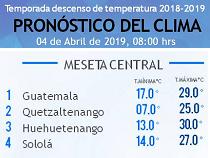 Clima Nacional abril 04, jueves