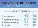 Clima Nacional abril 25, jueves