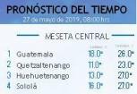 Clima Nacional mayo 27, lunes
