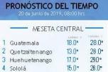 Clima Nacional junio 20, jueves