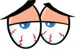 Vista Cansada: Qué Es Y Cómo Tratarla