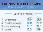 Clima Nacional julio 11, jueves