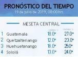 Clima Nacional julio 19, viernes