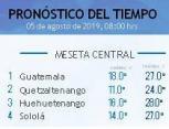 Clima Nacional agosto 05, lunes