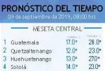 Clima Nacional septiembre 09, lunes