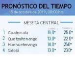 Clima Nacional octubre 15, martes
