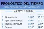 Clima Nacional noviembre 18, lunes
