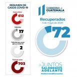 Noticias Nacionales al Instante Mayo 04, Lunes