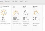 Clima Nacional Mayo 19, martes