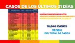 Noticias Nacionales al Instante Julio 13, Lunes