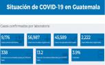 MSPAS actualiza tablero de contagios de covid 19